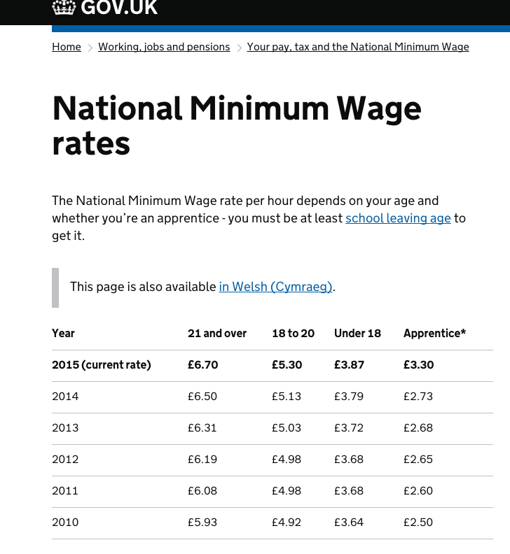 From April 2016, the national living wage will be £7.20 an hour for workers aged 25 and older. The minimum wage will still apply for workers aged 24 and under.