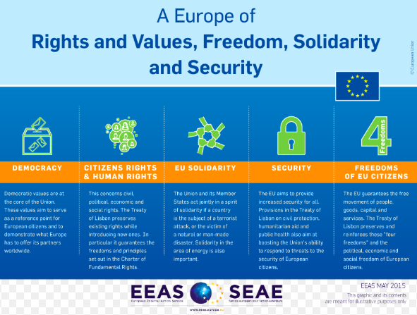 Europe as a community of values | New Europeans