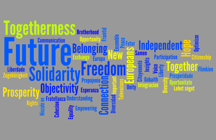 thanks to all who contributed a word to our first anniversary wordcloud